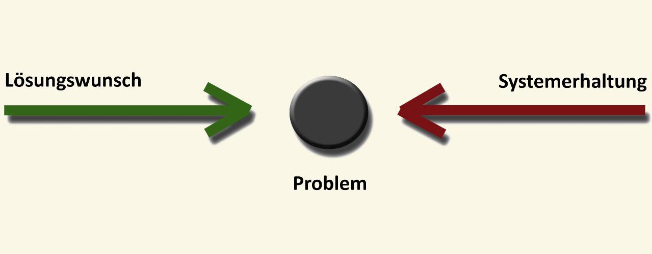 You are currently viewing Warum wir Probleme so gern haben